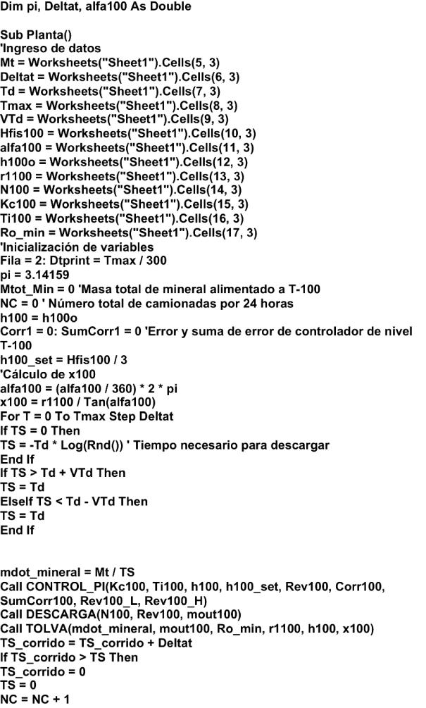 Figura 4.1 Programa de simulación (A)