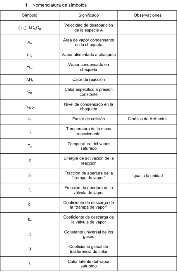 Figura 4. Símbolos usados en las ecuaciones del modelo matemático de la chaqueta