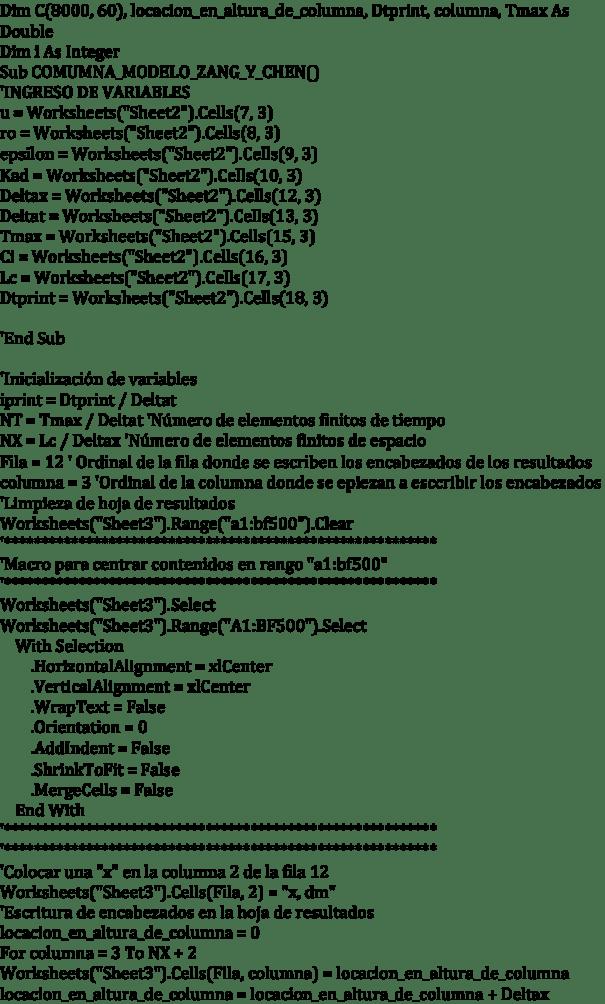 Figura 2. Código del programa de simulación