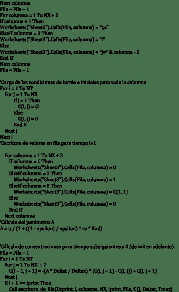 Figura 3. Código del programa de simulación...continuación