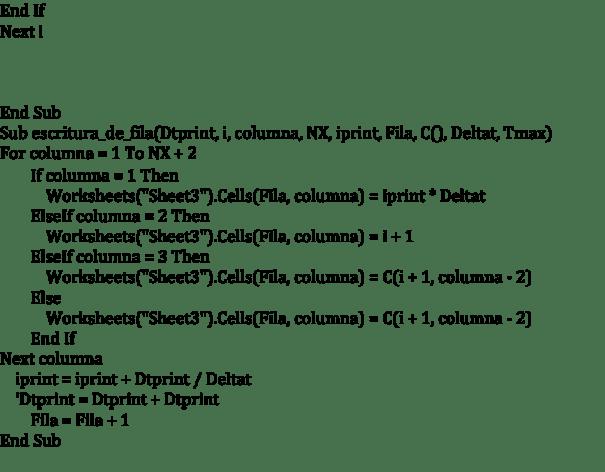Figura . Código del programa de simulación...Continuación