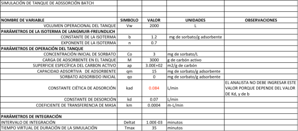 Figura 2. Interfase de usuario del programa de simulación