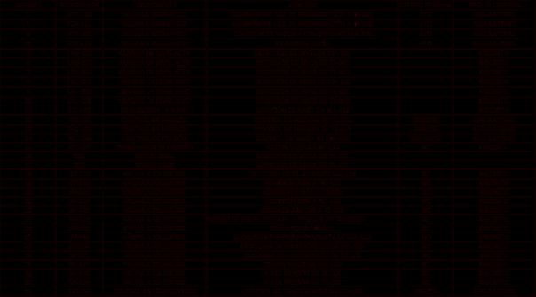 Figura 3. LIsta de componentes de la instrumentación