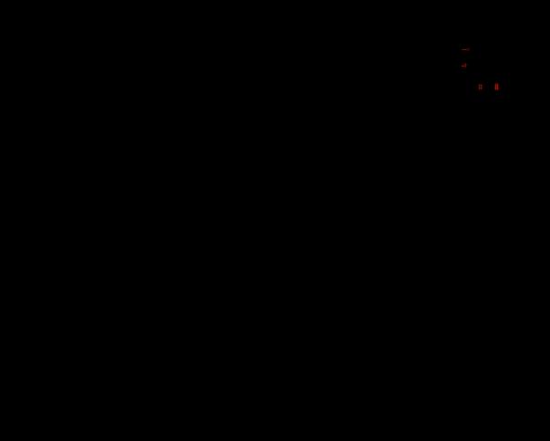 Figura 6. Elevación frontal de marmita