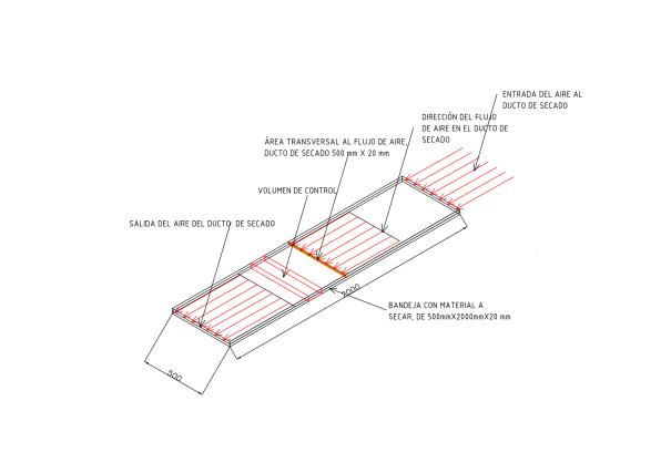 Figura 1. Vista general de la combinación ducto de aire-bandeja de secado