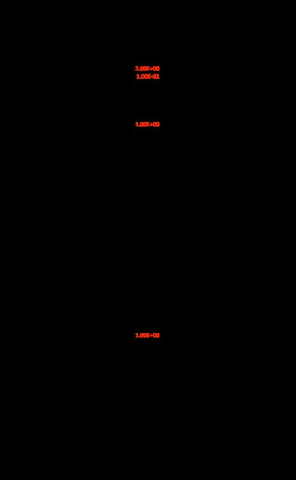 Figura  . Condiciones de arranque de la celda