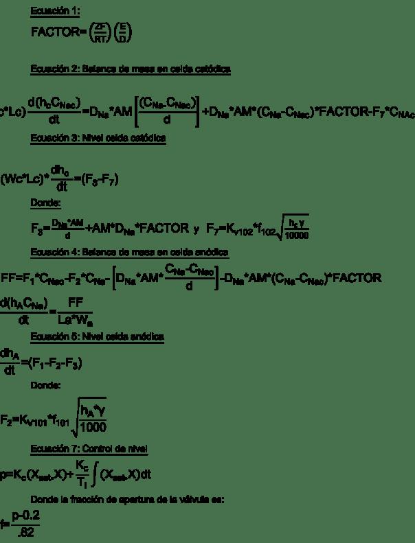 Figura . Modelo matemático de la celda electrolítica