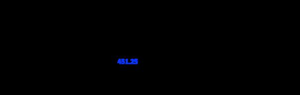 Figura 11. Resultados de la simulación/1