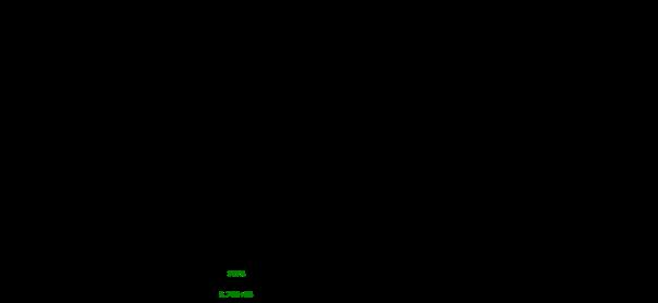 Figura 23. Estimación del Flujo de Caja del Proyecto