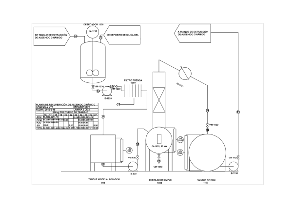 PLANT FLOW DIAGRAM DERECHA