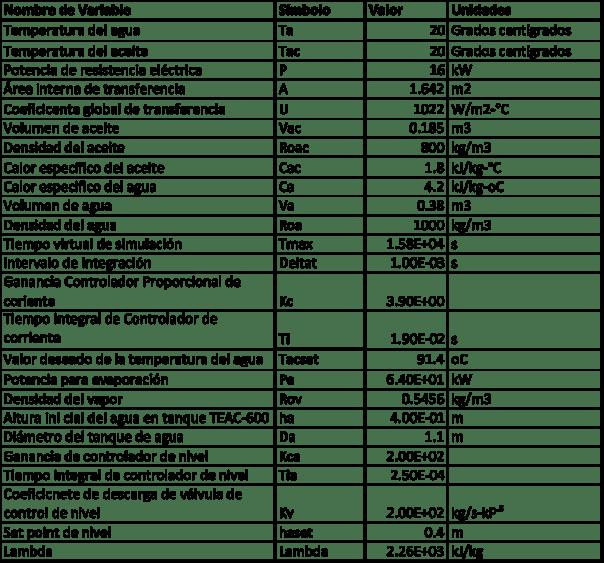 Interfase Usuario