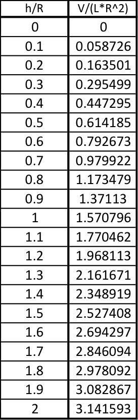primera-tabla