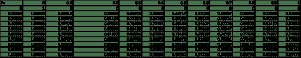 matriz-resultado