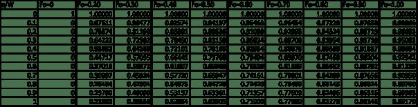 Figura 10. Matriz transpuesta
