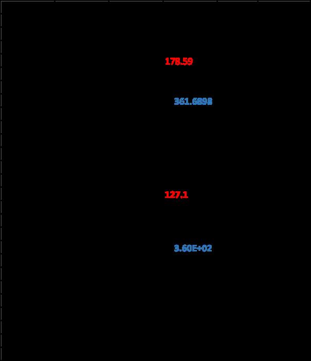 Grafico3Excel