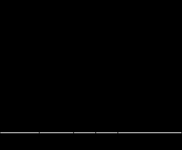 Segunda Interface de usuario